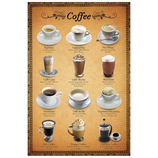 Poster para Quadros Tipos de Café 60x90cm