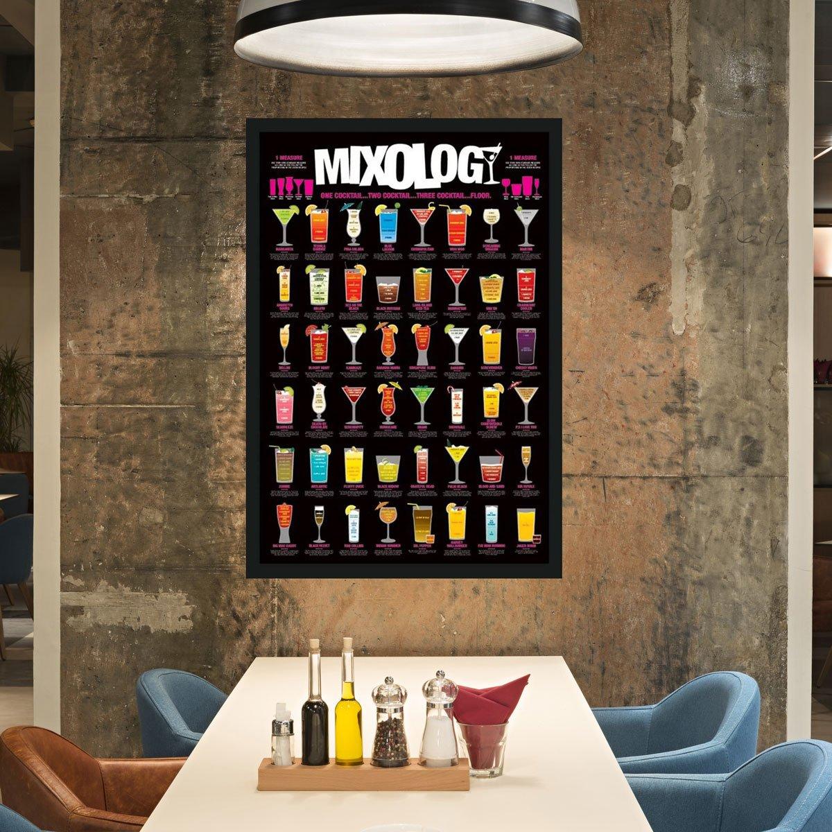 Quadro Decorativo Receitas de Drinks Sem Vidro 60x90 cm